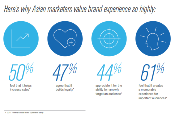 Freeman Insights Asia