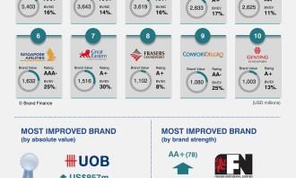 SG Infographics 2017-1