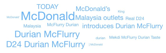 Trending words for McD Malaysia