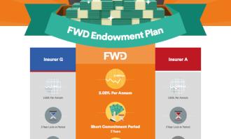 FWD Facebook post