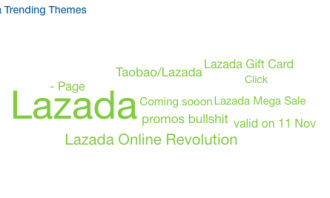 Lazada Word Cloud