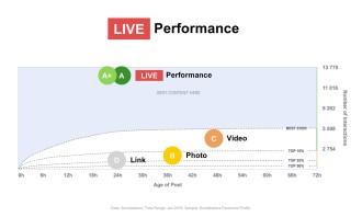 0008 Live Video