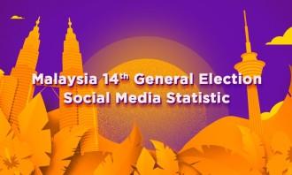 Adqlo Social Media Statistic