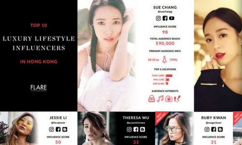 Hk influencers featured