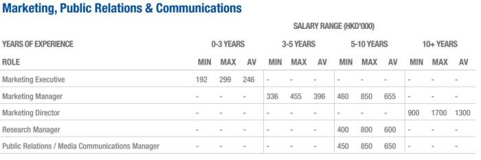 Salary11