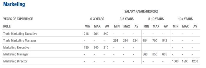 Salary2