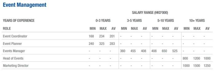 Salary5