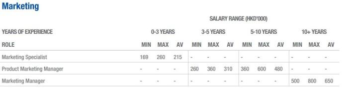 Salary9