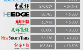 Newspaper circulation_IPG