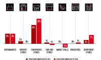 Pic-Nielsen shopper trends