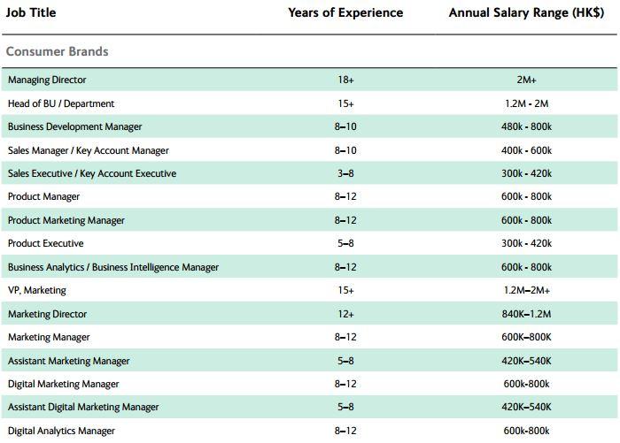 Salaries9
